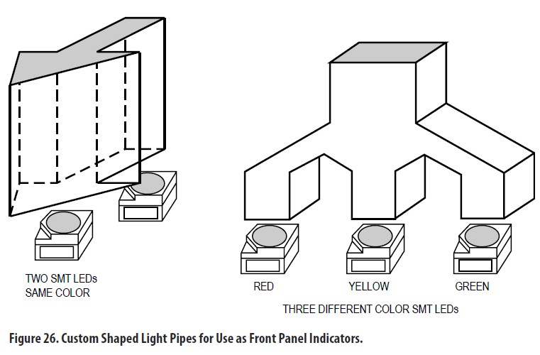 Printing Light Pipes on the Form 1